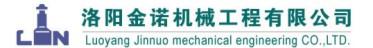洛阳金诺机械工程有限公司