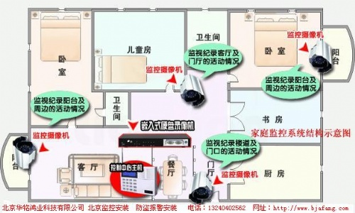 北京家庭监控安装  北京家庭安装监控摄像头 北京监控探头安装