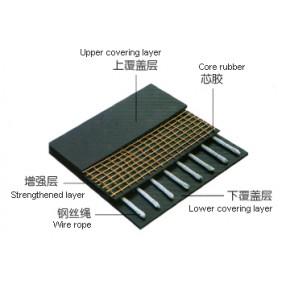 青岛鑫黄海橡胶有限公司