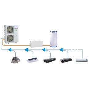 家用中央空调Gpd[Ⅴ]直流变频多联空调热水机组