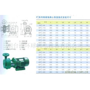 FRPP、PVDF耐腐蚀离心泵