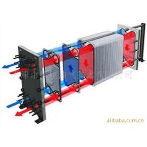 出口各式换热器(设计建造总包)
