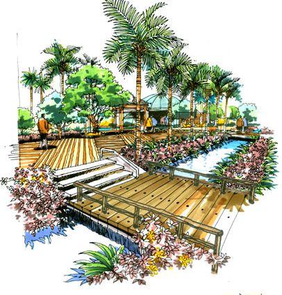 生态漂流设计新概念