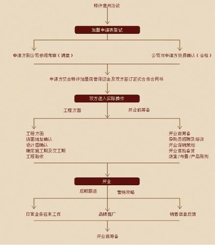 茶之语压榨山茶油、油茶籽油、山茶调和油全国火热代理加盟招商中!