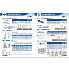 膨胀螺丝 样品 国标 ISO4016