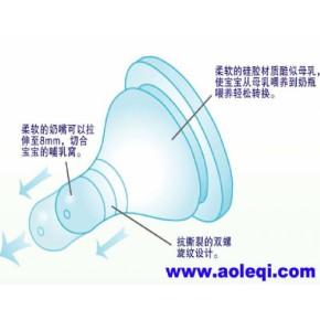 深圳液态硅胶奶嘴加工首选科安