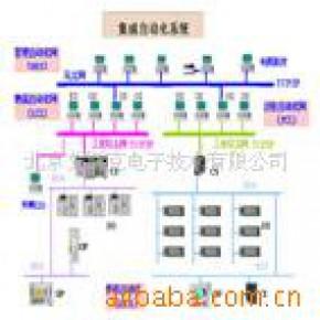 自动化成套控制系统 过程自动化