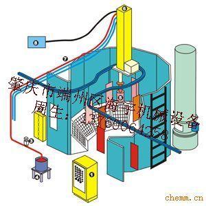 肇庆市端州区海宇机械设备