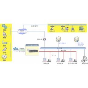 呼叫中心系统及行业解决方案