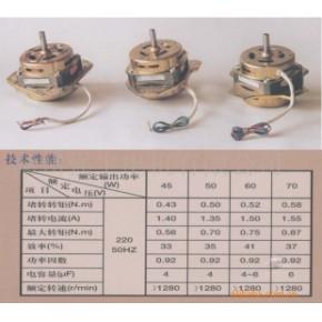 价格低,质量好的电机 QS