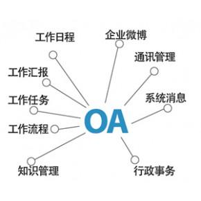 无间互联ECM协同办公OA