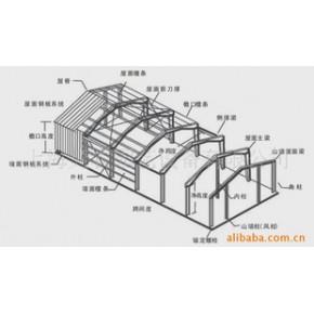 钢结构 H钢 报名