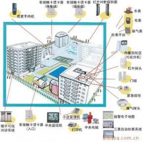 楼宇智能化工程 网络集成系统