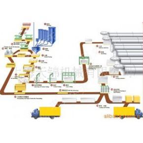 加气混凝土成套设备03 加气混凝土设备