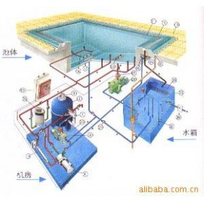 游泳池循环用水设备 440