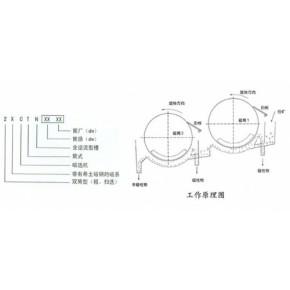 潍坊华跃供应2XCTN系列洗煤厂磁性重介质回收专用磁选机