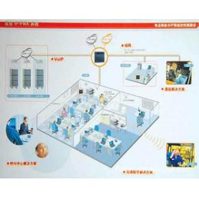 通信自动化系统(CAS)解决方案,通信自动化系统(CAS)项目实施
