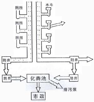 上海地下消防自来水管道漏水专业超声波检测仪检测