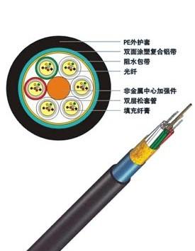 广州好光景通信设备有限公司