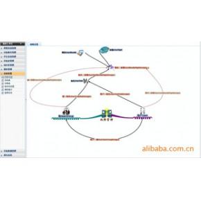 工程教学软件【产品数据模型集成系统】