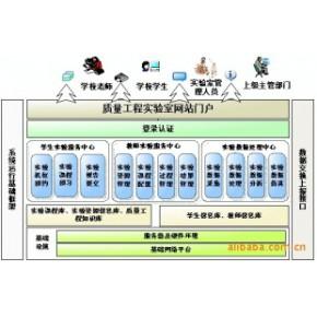 现代制造工程教学系统,生产线实训装置教学系统
