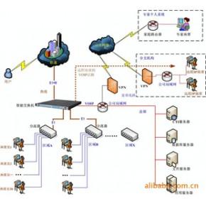 专业供应客服呼叫中心管理系统产品