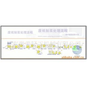废纸制浆处理流程 废纸处理系统