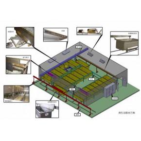 发酵房|食品发酵房|发酵房设备