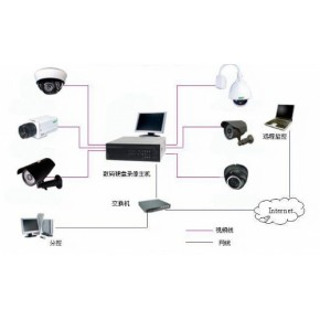 监控设备安装维护