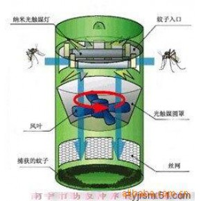 光触媒灭蚊器模具转让 220(V)