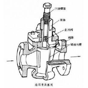 旋塞阀,不锈钢旋塞阀,铸钢旋塞阀,各种旋塞阀
