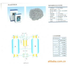 专业提供吸干机上用的吸附剂各种规格的氧化铝
