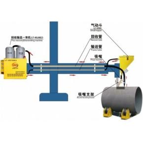 LT-HS100E焊剂回收输送机